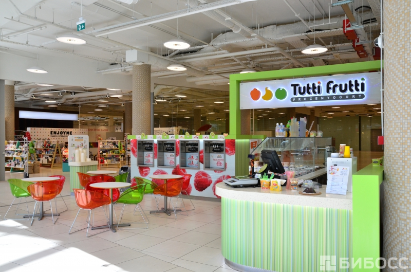 Franchise Information for Tutti Frutti