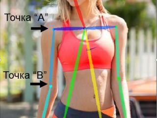 Автоматическое распознавание движений и спортивных упражнений