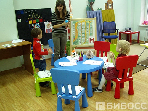 Аниматоры для детей Смольная улица веселые аниматоры Центральная улица (деревня Жуковка)