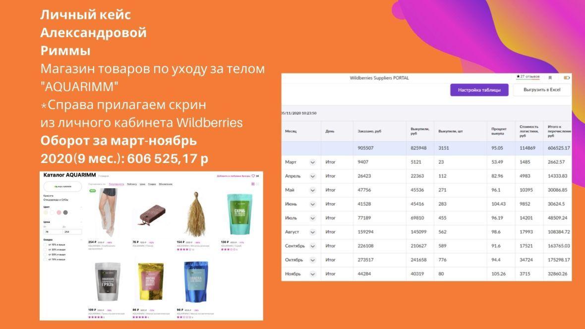 Магазин товаров по уходу за телом