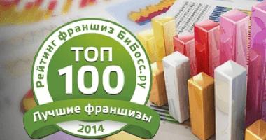 БиБосс.ру оценил изменения рынка франчайзинга в России