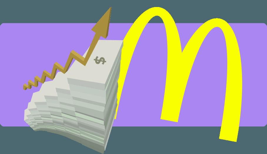 Доход от франшизы Макдональдс
