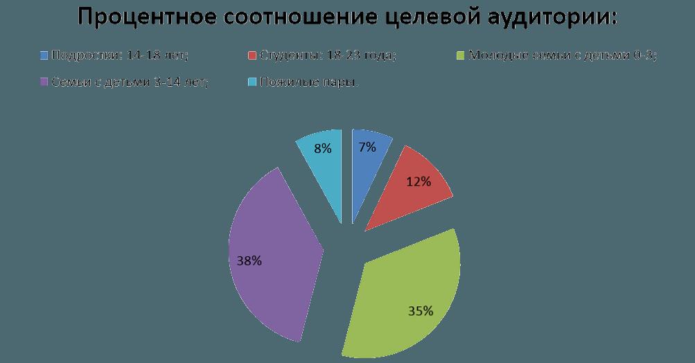 Казахстан бизнес план кафе идеи аграрного бизнеса